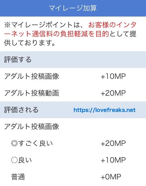 出会い系サイトハッピーメールのキャッシュバック金額①